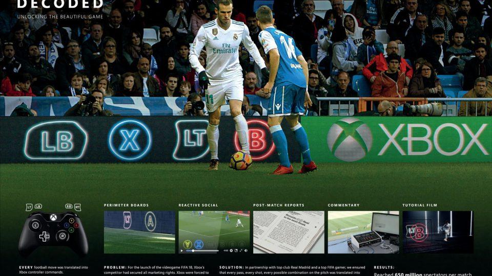 Xbox : Football Decoded ท่าดีมีไว้ก๊อป
