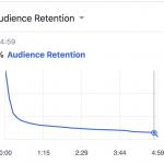 ข้อมูลยืนยันว่า Facebook เหมาะกับ video สั้นๆเท่านั้น
