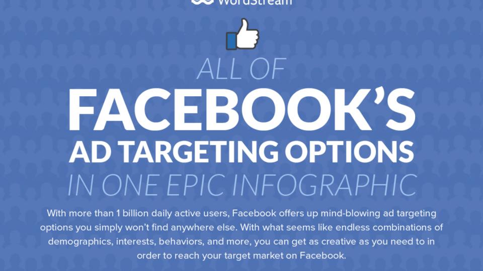 Core Audience Facebook Ad Targeting Option จบในภาพเดียว