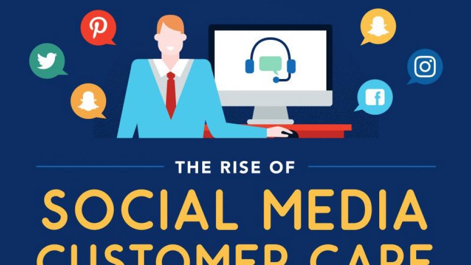 ข้อมูลที่น่าสนใจของ Social Customer Care สำหรับนักการตลาด digital