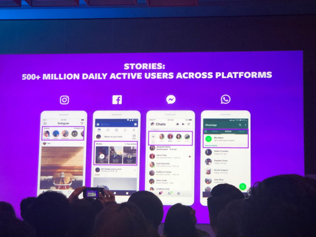 500+ million daily active users across platforms