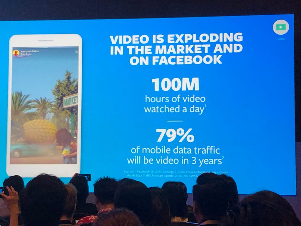 100M Hours of Video Watched Daily