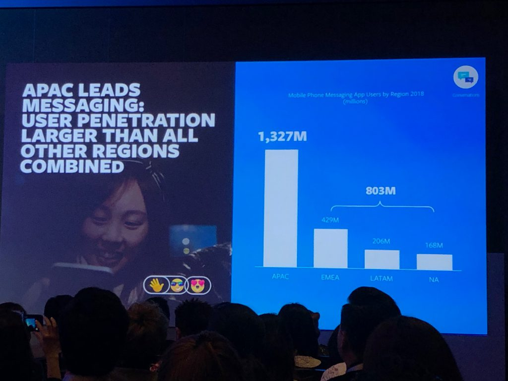 APAC leads Messaging