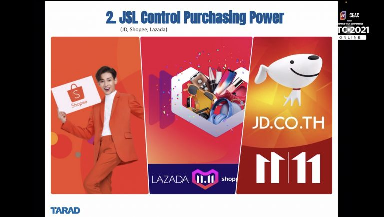Thailand E-commerce Trends 2021